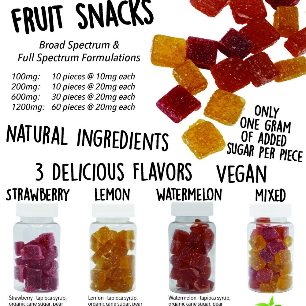 Gummies - D8, CBN, CBG, BSO, FSO edibles available, best pricing in the US, download catalog here!