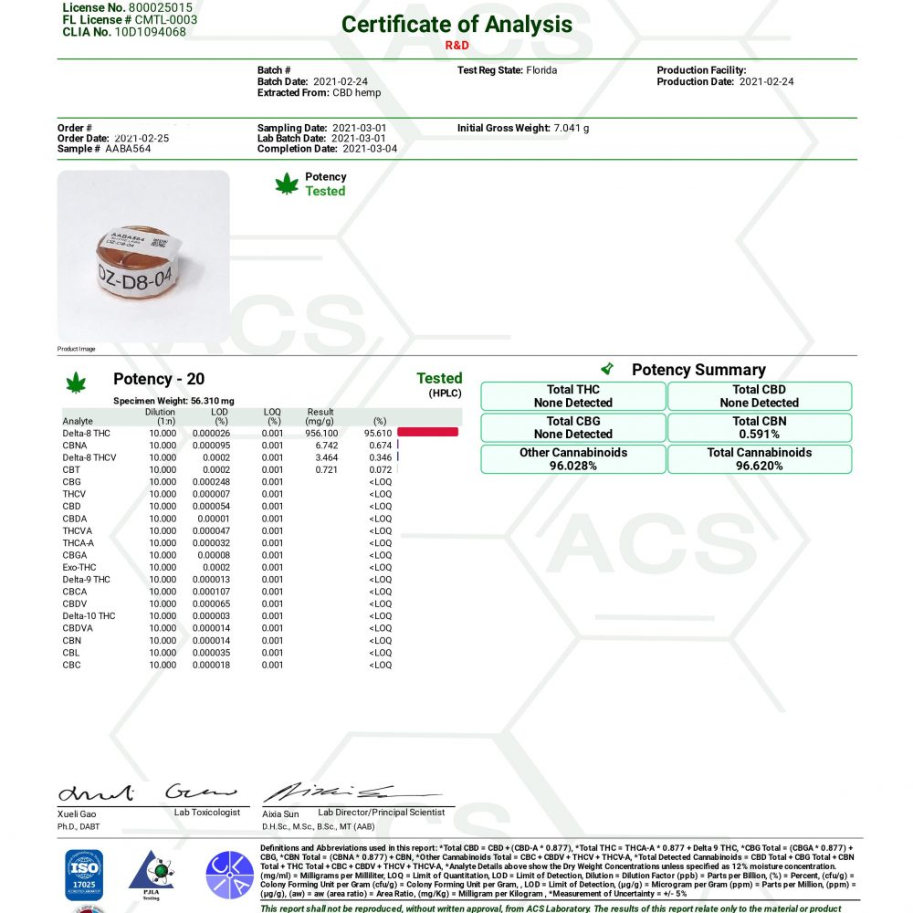 🔥🙌 DELTA 8: DEA Cert Lab Tested (HIGH QUALITY - 95.61%)