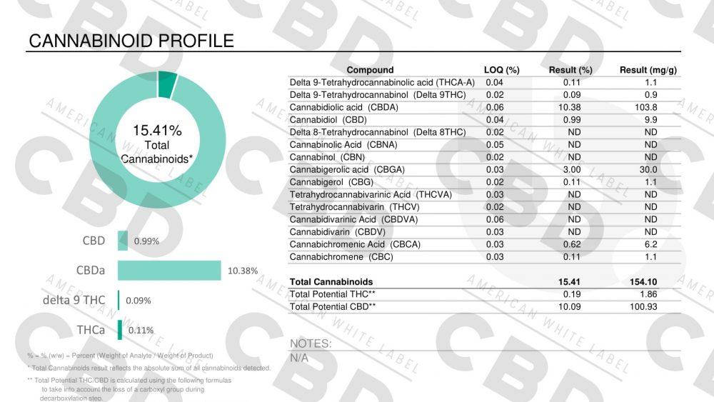 🔥🔥🔥 (Lifter Premium CBD Hemp Flower) 🔥🔥🔥 - 15.41% - UPDATED COA