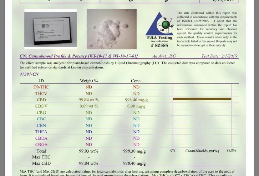 CBD Isolate $4200 per single kg. $3800 for >50 kg.