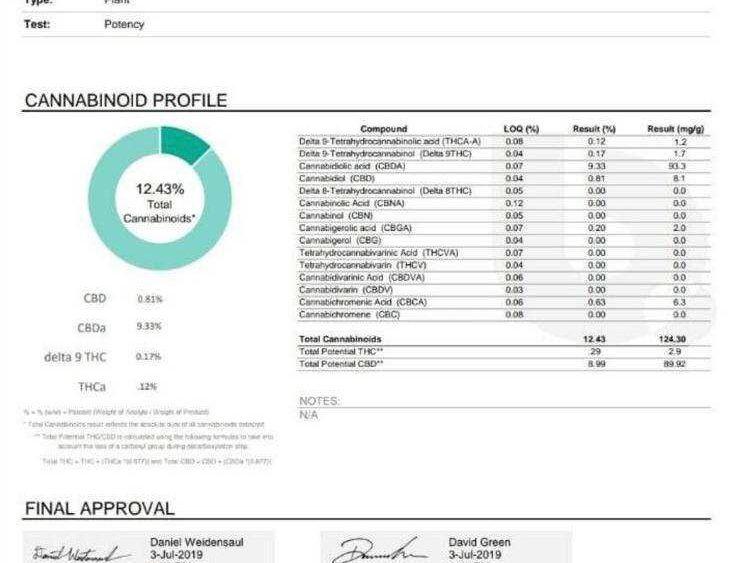 3m pound lot of High Quality Fully Organic Biomass $3.15 Per CBD% in Oregon