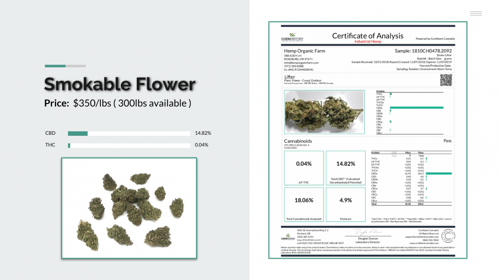 High CBD Hemp Flower and Biomass | Hemp Organic Farm | Green OR
